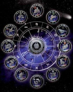 100 dram, Znaki zodiaku
